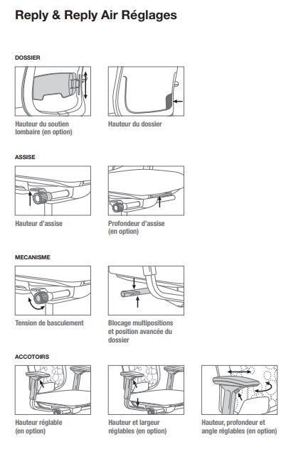 Tricycle Office Mobilier Bureau Occasion Fauteuil De Bureau Ergonomique Steelcase Reply 10